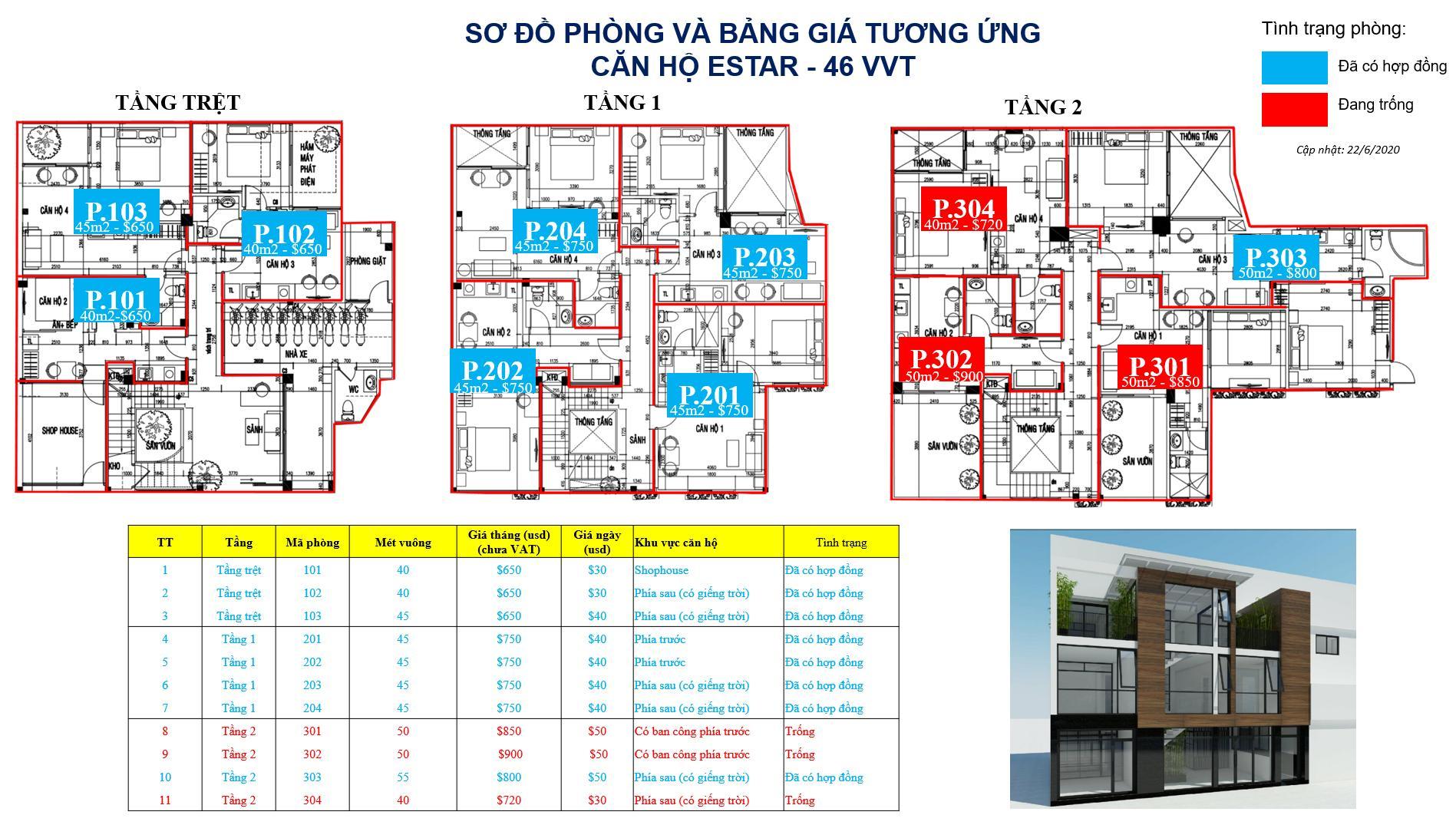Bảng giá cho thuê căn hộ Estar